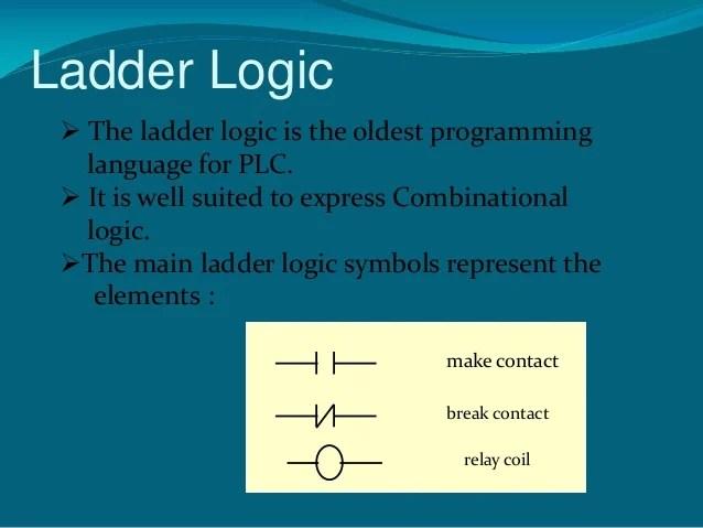 Language Ladder Stlfamilylife