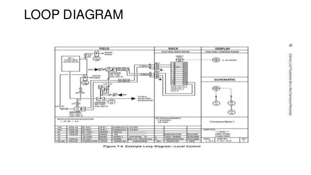 electrical loop wiring diagram