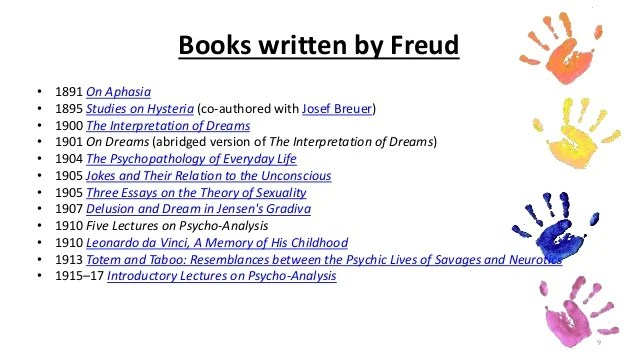 Child Psychology Sigmund Freud Theory