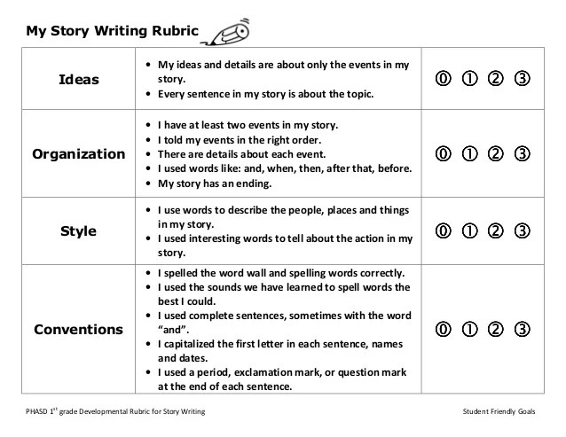 My Story Writing Rubric1st Grade Student Friendly Writing