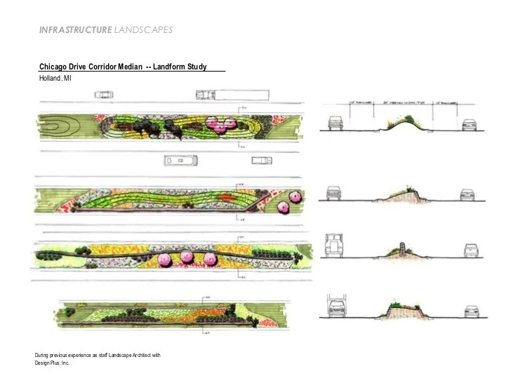 Landscape Architect Cv Examples Uk - Professional User Manual EBooks \u2022 - Landscape Architect Sample Resume