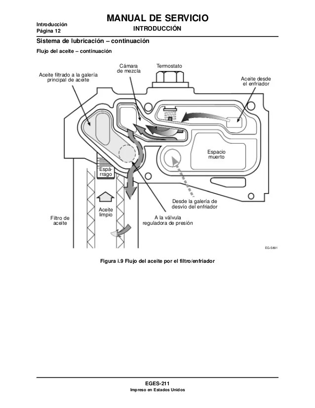 navistar 13 liter diesel engine diagram