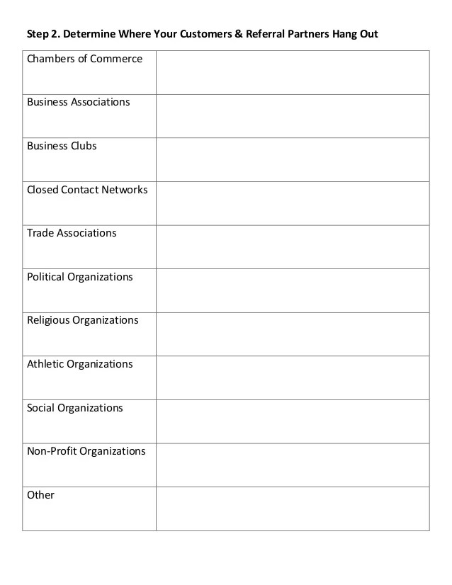 Business Wikipedia Networking In The New World Worksheet