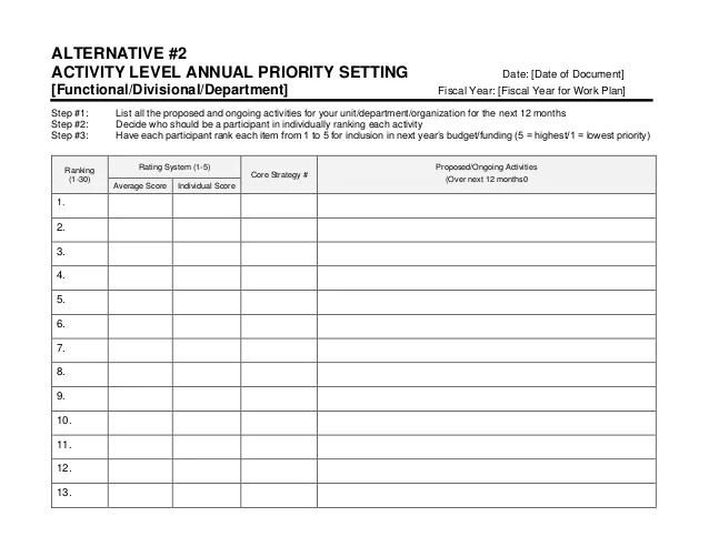 sales game plan template - Vatozatozdevelopment - Sales Plan Format