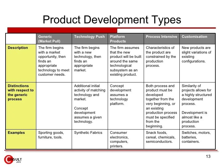product development proposal template costumepartyrun