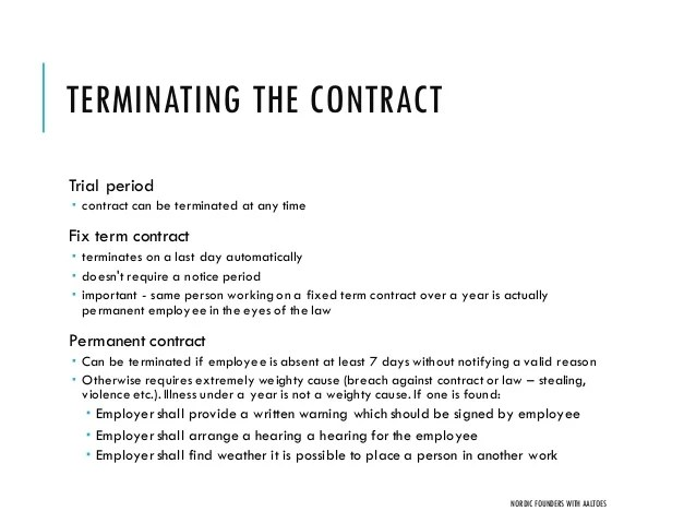 Termination of the contract as a Research paper Academic Service
