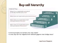 Miller Heiman Overview Related Keywords - Miller Heiman ...