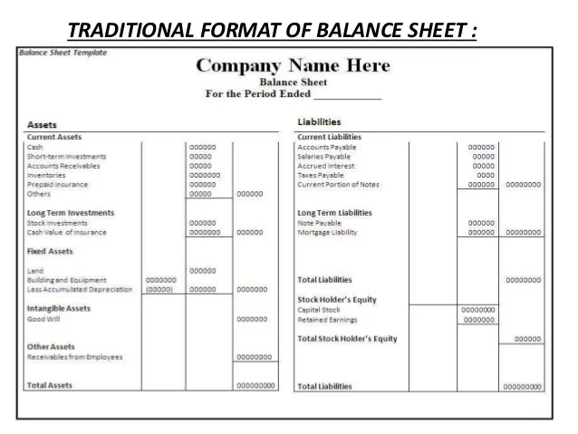 Financial Statement Of General Md Rule 9 203 A Basic Concept On Accounting
