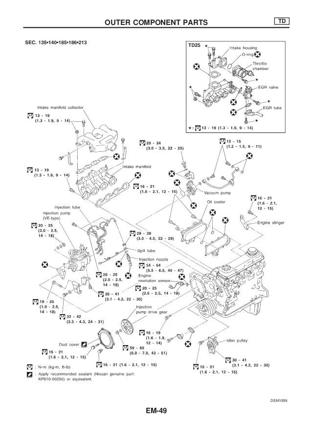 nissan td27 diesel engine service manual pdf
