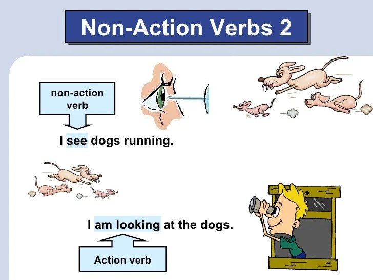list of actions verbs - Canreklonec