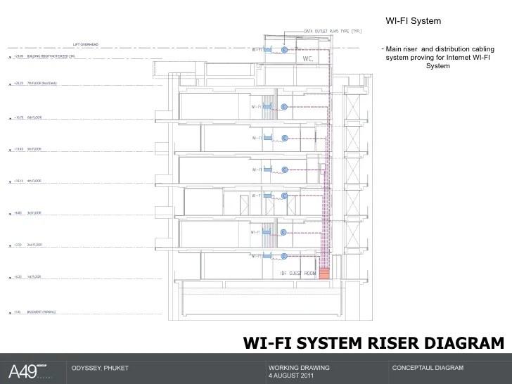 riser cabling diagram