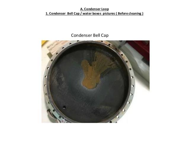 Chiller Repair Condenser Refrigerant Loop Test Pump