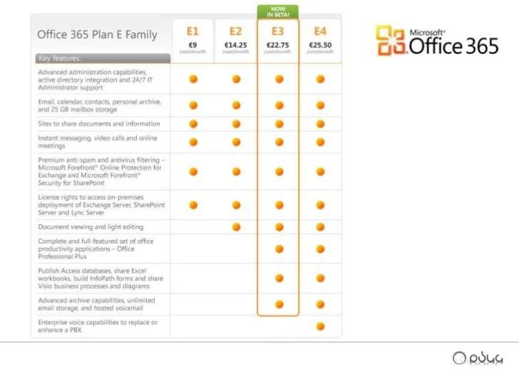 microsoft office task list - Mavij-plus