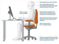 Ergonomic Chair Product Design