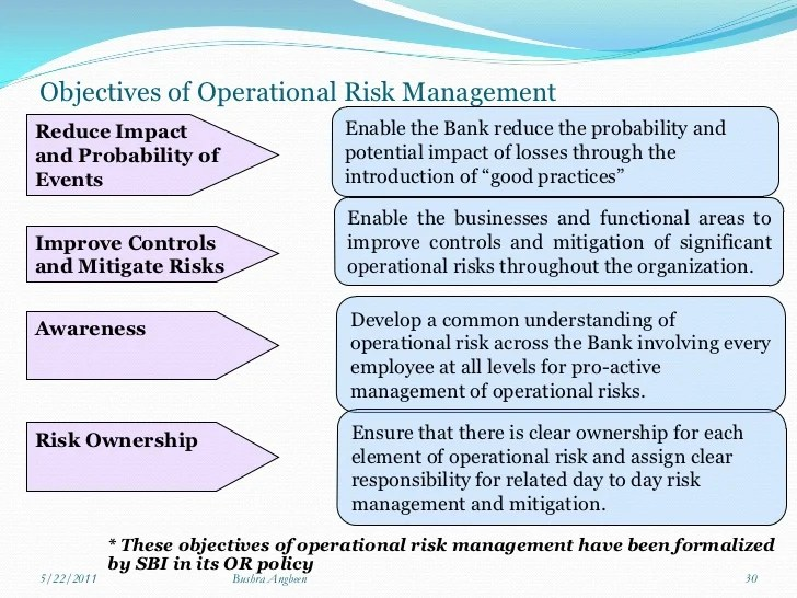 operational risk policy template costumepartyrun