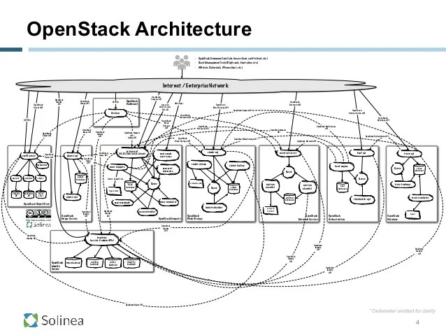 block diagram of client server architecture
