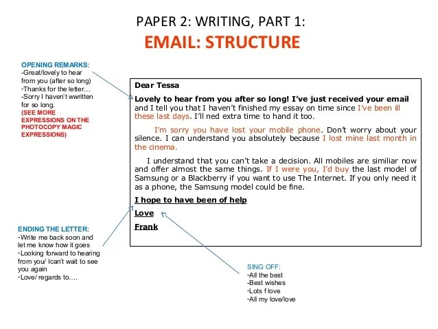 How To Write A Professional Cover Letter Resume Genius Paper 2 Writing Part 1