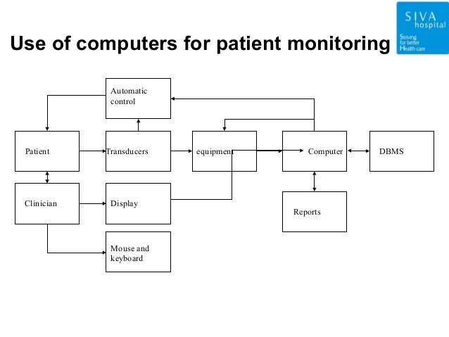 patient monitor esskay institute