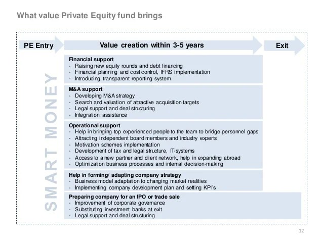 Private equity fund business plan