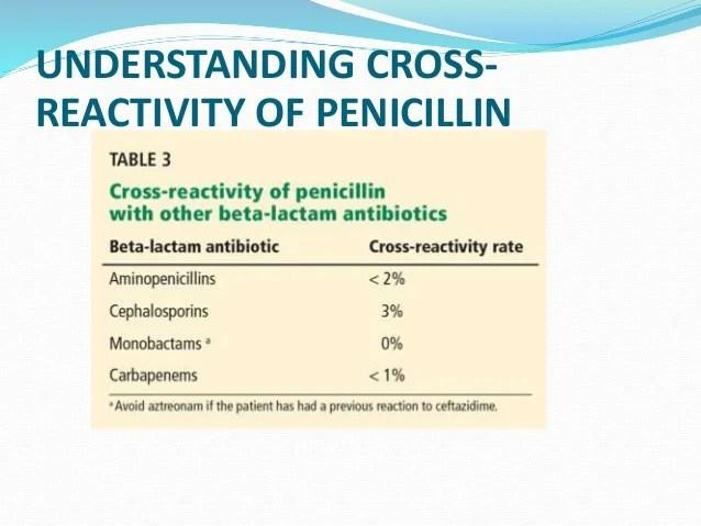 Antibiotic Allergy Chart Cross Reactivity wwwpicswe