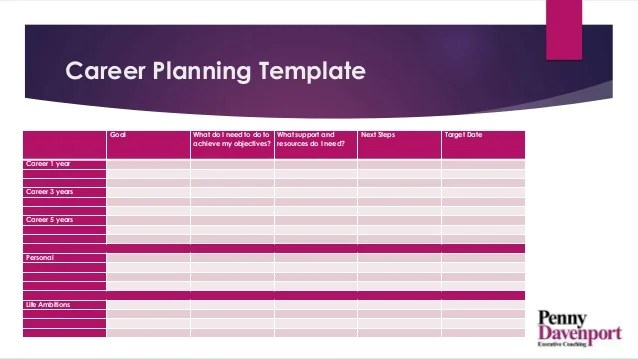 planning a career path - Romeolandinez
