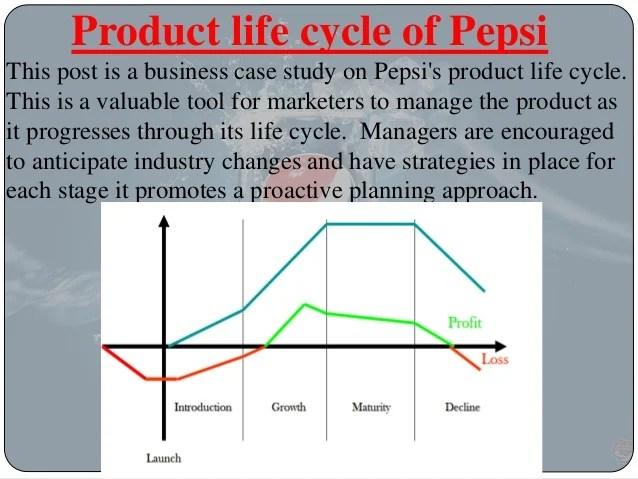 Product Life Cycle Analysis Of Pepsi Homework Academic