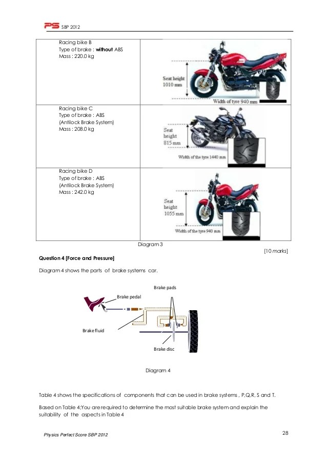 scooter cdi wiring diagram chinese dunebuggy 250cc gy6 engine no