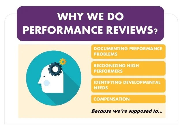 The Americans With Disabilities Act Applying Performance Taking The Pain Out Of Performance Reviews Webinar 121114