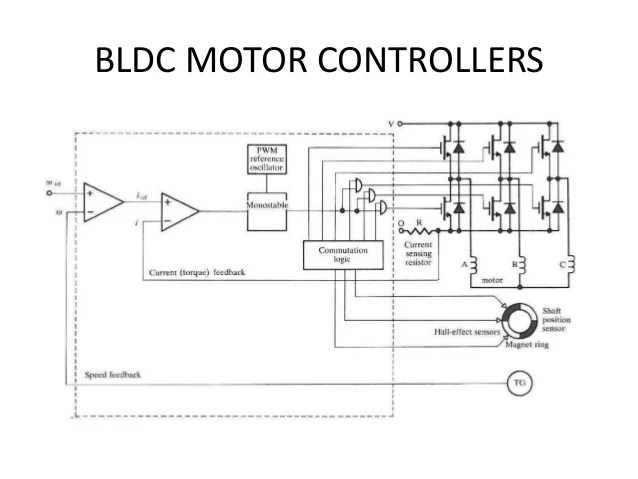 pic bldc motor driver losses electrical engineering stack exchange