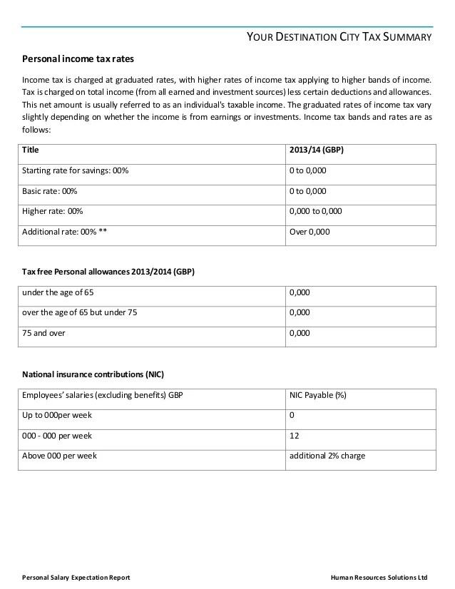 expected salary in resumes - Pinarkubkireklamowe