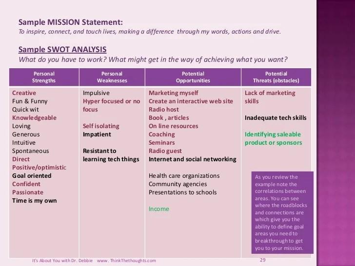 personal strategic plan template - Josemulinohouse