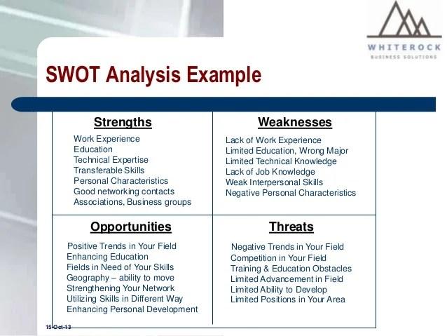 employee strengths - thelongwayup.info