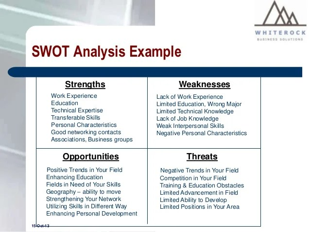 swot analysis of australia Caltex australia limited (ctx) - financial and strategic swot analysis review caltex australia limited (ctx) - financial and strategic swot analysis review - provides - market research report and industry analysis - 10976601.