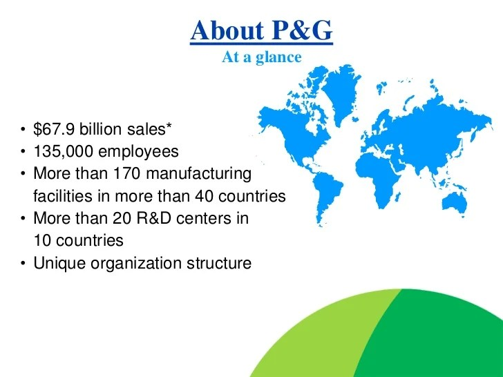 collaboration and innovation at procter and Chapter 2 global e-business and collaboration 75 collaboration and innovation at procter & gamble case study ook in your medicine cabinet no matter.