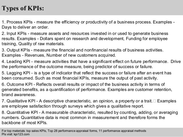 Business Analyst Interview Questions Modern Analyst Pharmaceutical Sales Manager Kpi