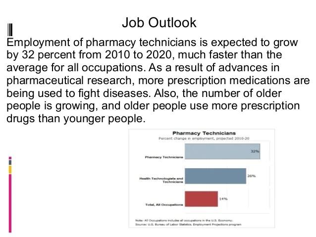 pharmacy technician job description - Thevillas
