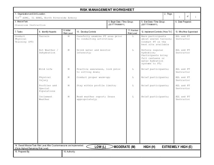 us army risk assessment form - Pinarkubkireklamowe