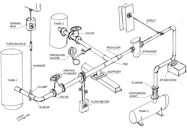 piping layout diagram
