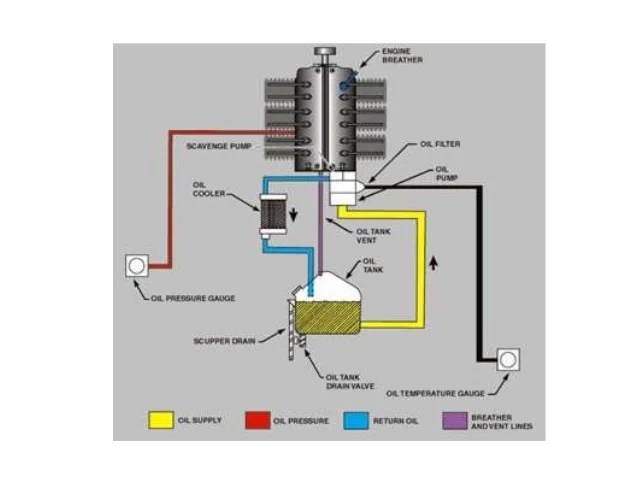 atv wiring kit