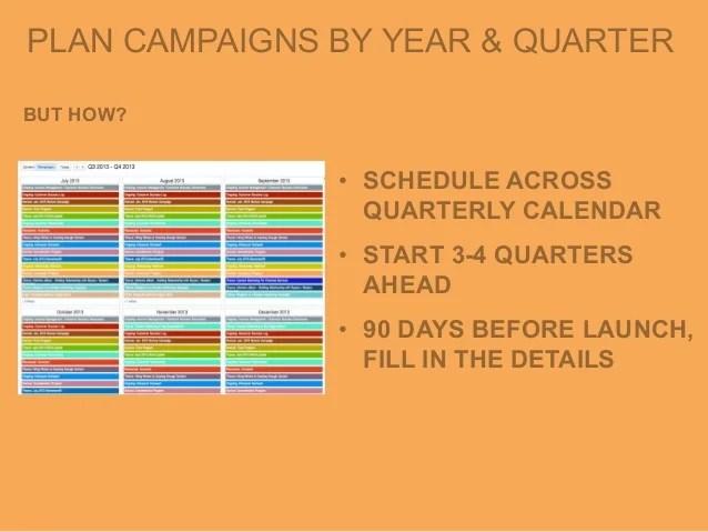 calendar year quarters - Josemulinohouse