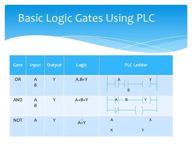 ladder logic diagram images