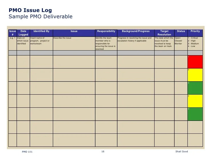 issues log examples - Intoanysearch - decision log template