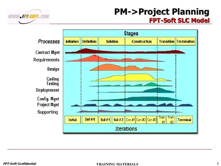 Work plan template engineering free cv templates builder work plan template engineering pronofoot35fo Gallery