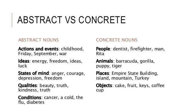 abstract vs concrete nouns