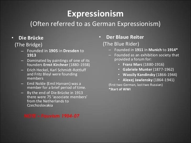 Post Impressionism Van Gogh Expressionism And Surrealism