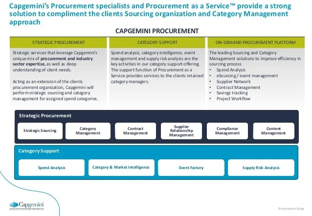 Procurement Category Strategy Template Erieairfair