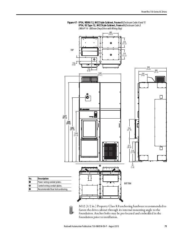 powerflex 400 wiring diagram