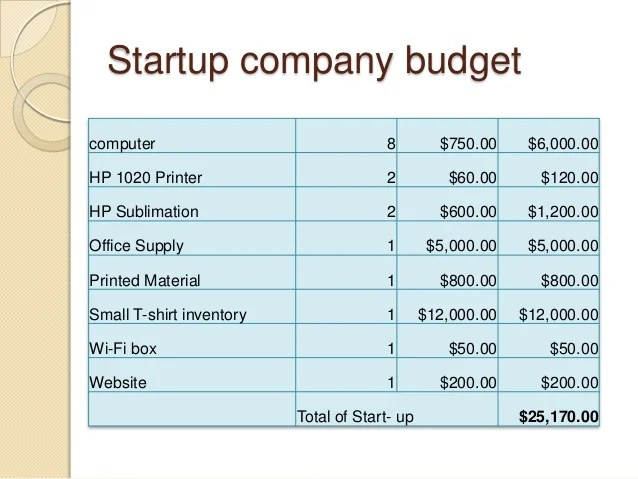 Production Companies Business Plan Sample