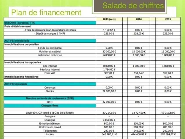 Restaurant Business Plan Template Business Plan Leau 224; La Bouche
