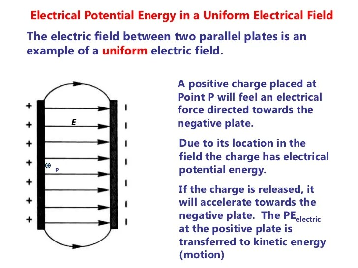 Ppt Djy 2011 Topic 51 Electric Potential Difference Sl